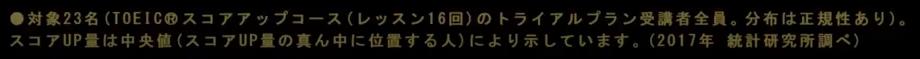 動画下の説明文②